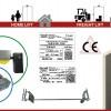 Sicherheitskomponenten für Aufzüge